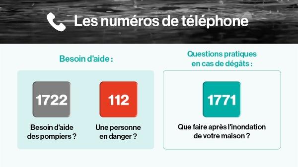 Affiche numéros d'appel: 1771 - 1722 - 112